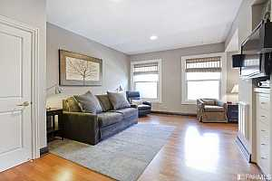 DOWNTOWN Condos For Sale