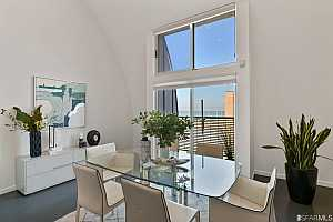 Browse active condo listings in CENTRAL WATERFRONT DOGPATCH