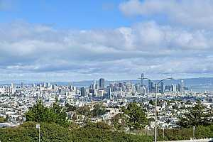 Browse active condo listings in Twin Peaks West